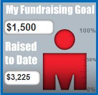 IMF Fundraising for Valerie Fund $3225