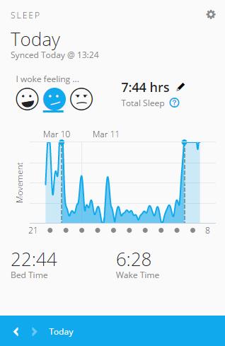 Garmin Connect Daily Sleep Graph